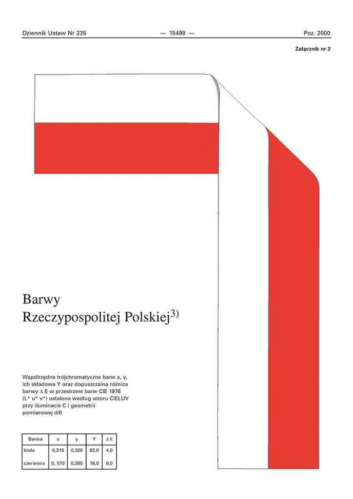 Dzień Flagi Rzeczypospolitej Polskiej