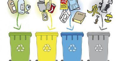 Od 1 stycznia 2021 opłaty za odpady komunalne zależne od 1 m3 zużytej wody